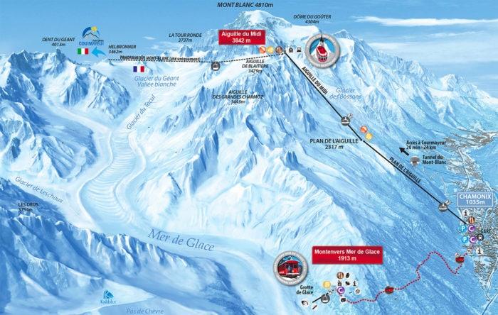 plan de la vallée blanche à ski chamonix