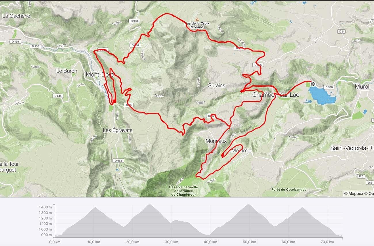 parcours sancy cols cyclisme